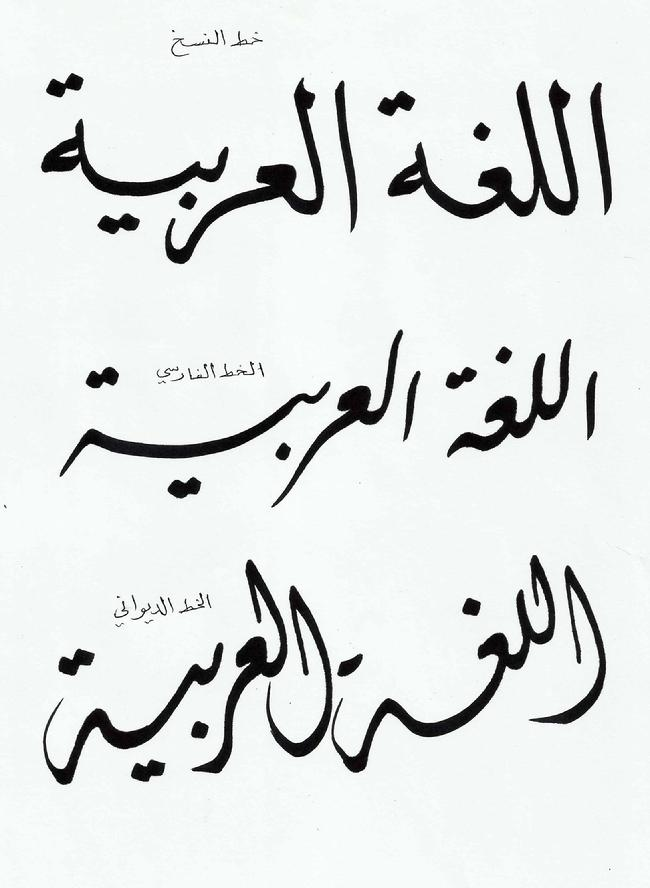 Examples Of Some Arabic Calligraphy Types